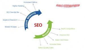 某SEO公司用的SEO外链资源缩略图